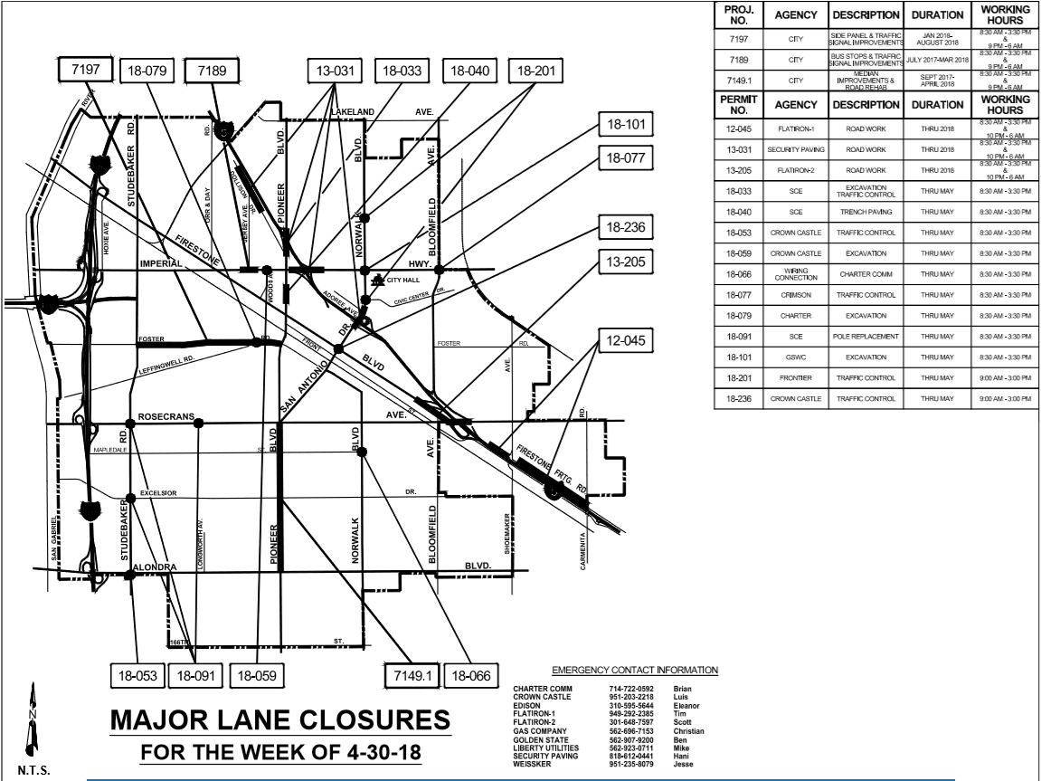 Lane Closures